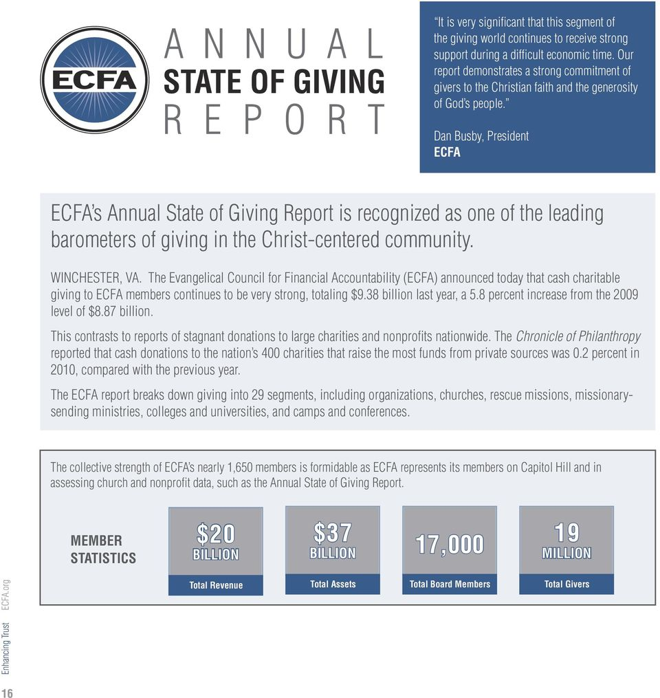 Dan Busby, President ECFA ECFA s Annual State of Giving Report is recognized as one of the leading barometers of giving in the Christ-centered community. WINCHESTER, VA.