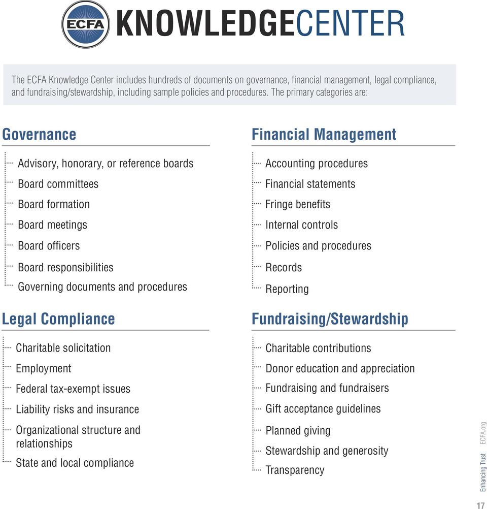 Legal Compliance Financial Management Accounting procedures Financial statements Fringe benefits Internal controls Policies and procedures Records Reporting Fundraising/Stewardship Charitable