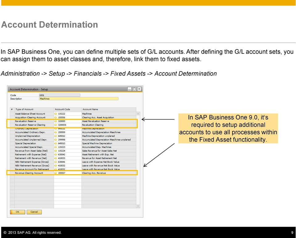 assets. Administration -> Setup -> Financials -> Fixed Assets -> Account Determination In SAP Business One 9.