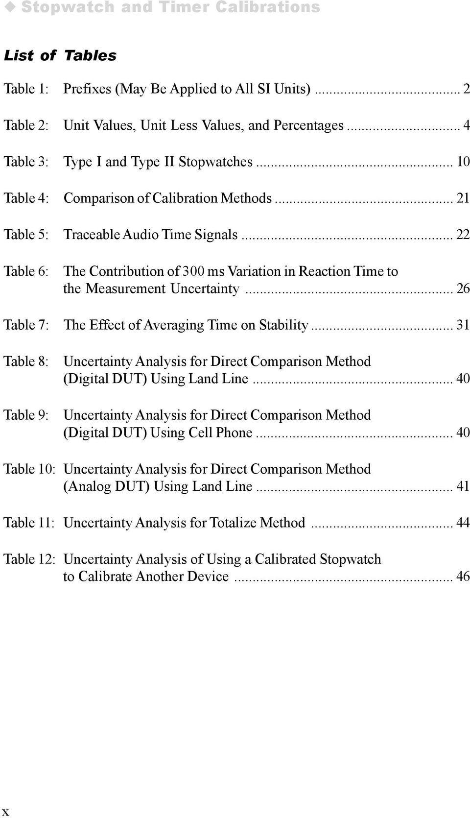 .. 22 Table 6: The Contribution of 300 ms Variation in Reaction Time to the Measurement Uncertainty... 26 Table 7: The Effect of Averaging Time on Stability.