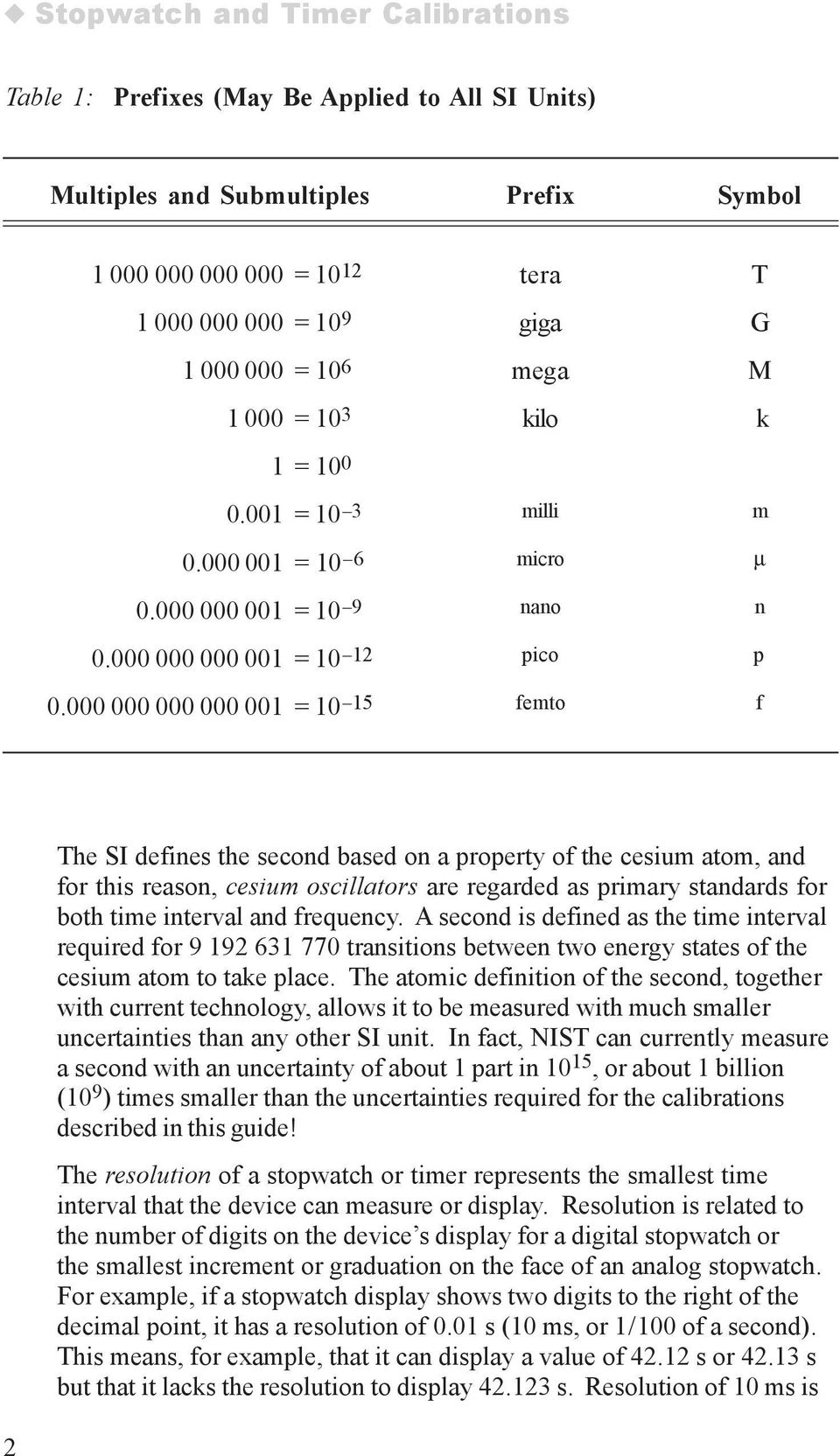 000 000 000 000 001 = 10 15 femto f 2 The SI defines the second based on a property of the cesium atom, and for this reason, cesium oscillators are regarded as primary standards for both time