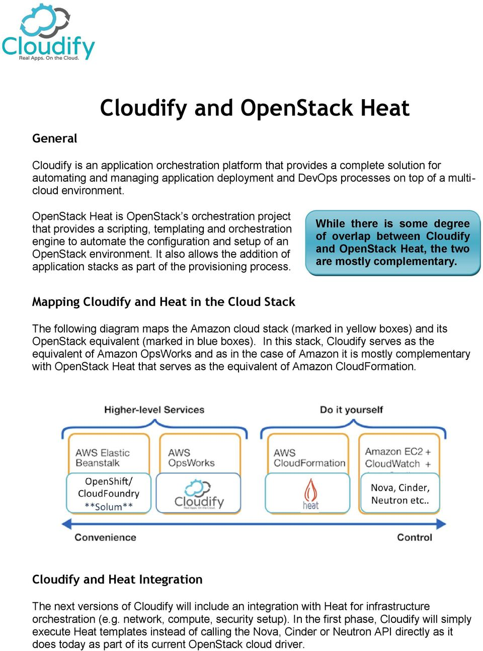 OpenStack Heat is OpenStack s orchestration project that provides a scripting, templating and orchestration engine to automate the configuration and setup of an OpenStack environment.