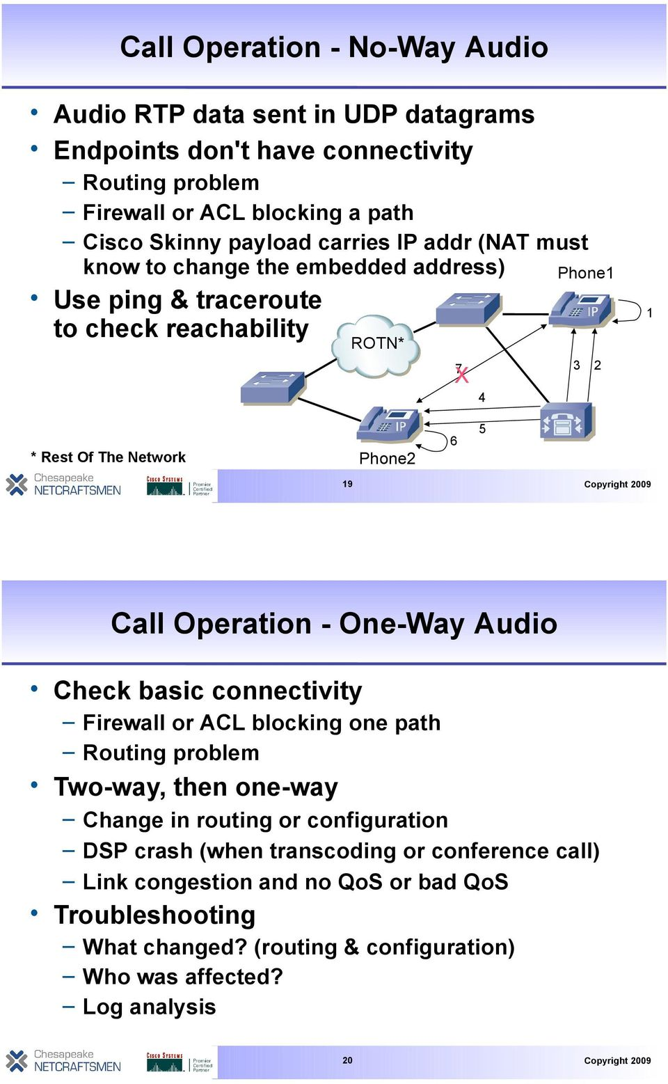 6 5 19 Call Operation - One-Way Audio Check basic connectivity Firewall or ACL blocking one path Routing problem Two-way, then one-way Change in routing or