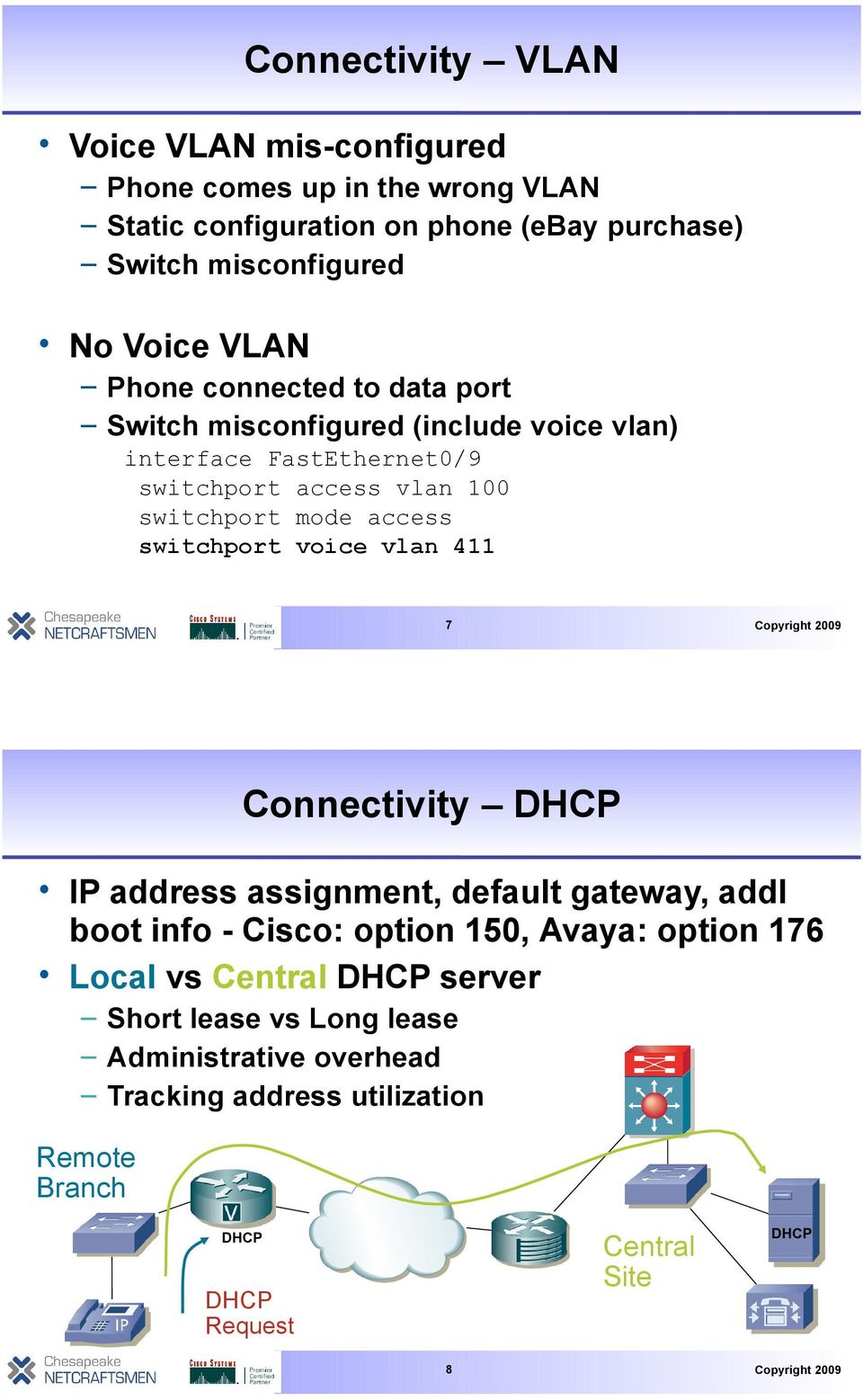 access switchport voice vlan 411 7 Connectivity DHCP IP address assignment, default gateway, addl boot info - Cisco: option 150, Avaya: option 176