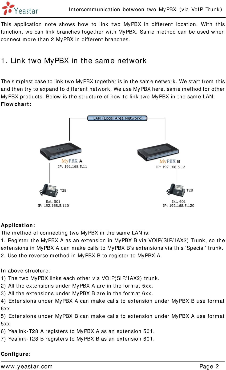 We start from this and then try to expand to different network. We use MyPBX here, same method for other MyPBX products.