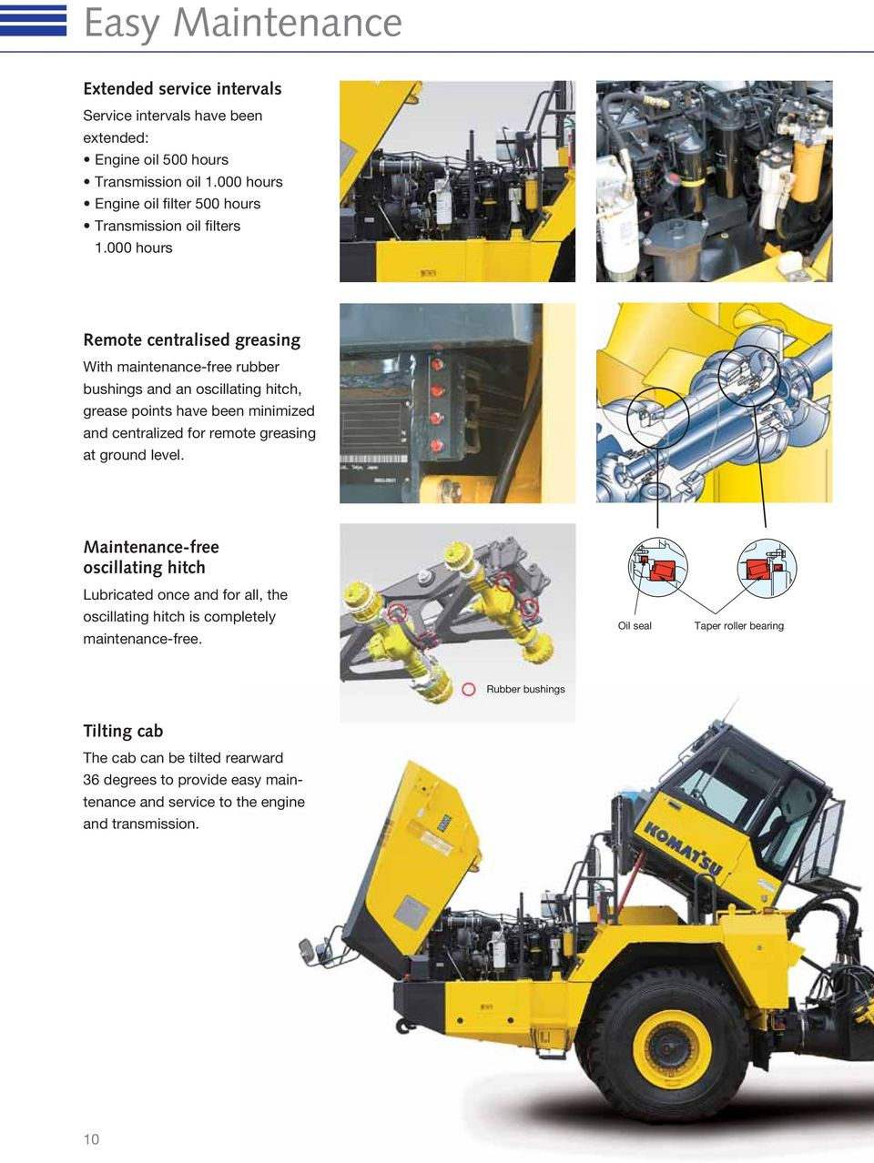 000 hours Remote centralised greasing With maintenance-free rubber bushings and an oscillating hitch, grease points have been minimized and centralized for remote