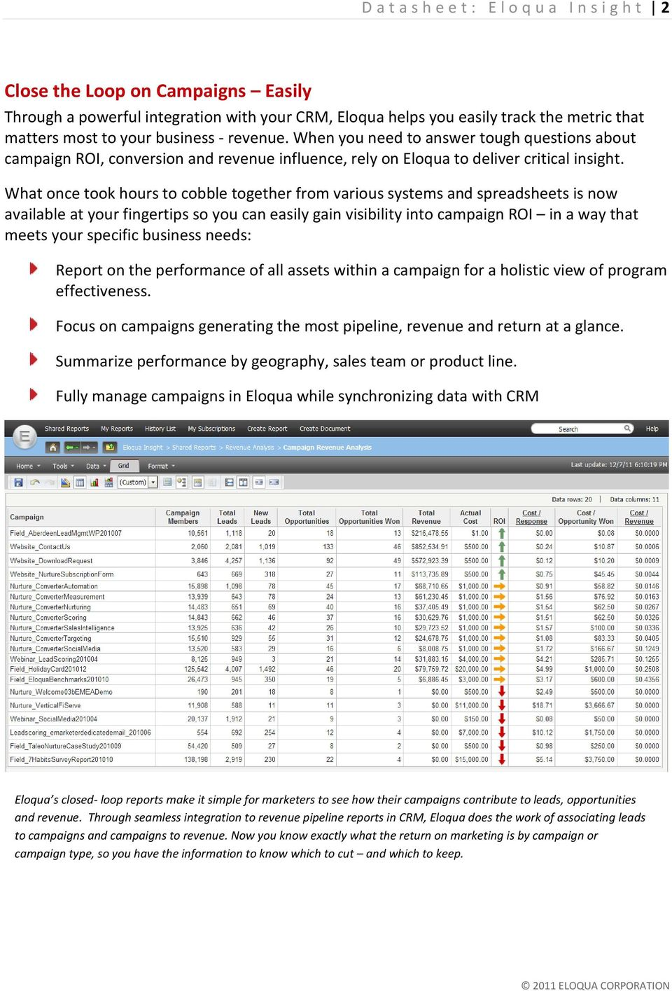 What once took hours to cobble together from various systems and spreadsheets is now available at your fingertips so you can easily gain visibility into campaign ROI in a way that meets your specific