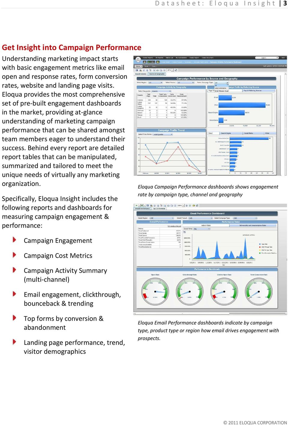 Eloqua provides the most comprehensive set of pre-built engagement dashboards in the market, providing at-glance understanding of marketing campaign performance that can be shared amongst team