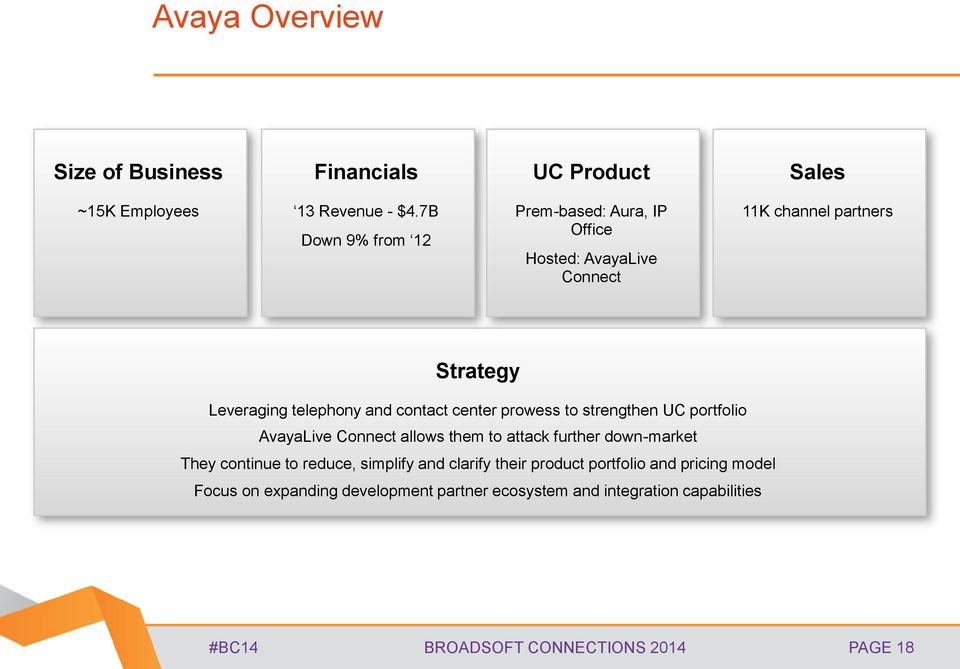 contact center prowess to strengthen UC portfolio AvayaLive Connect allows them to attack further down-market They continue to