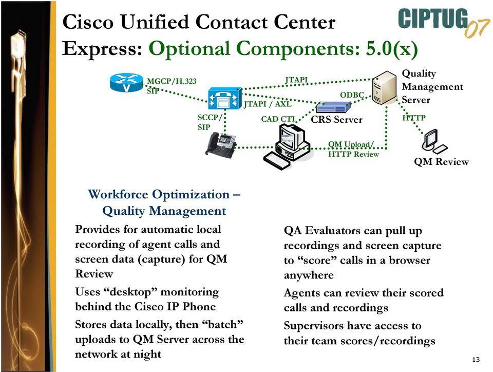 Management Provides for automatic local recording of agent calls and screen data (capture) for QM Review Uses desktop monitoring behind the Cisco IP Phone