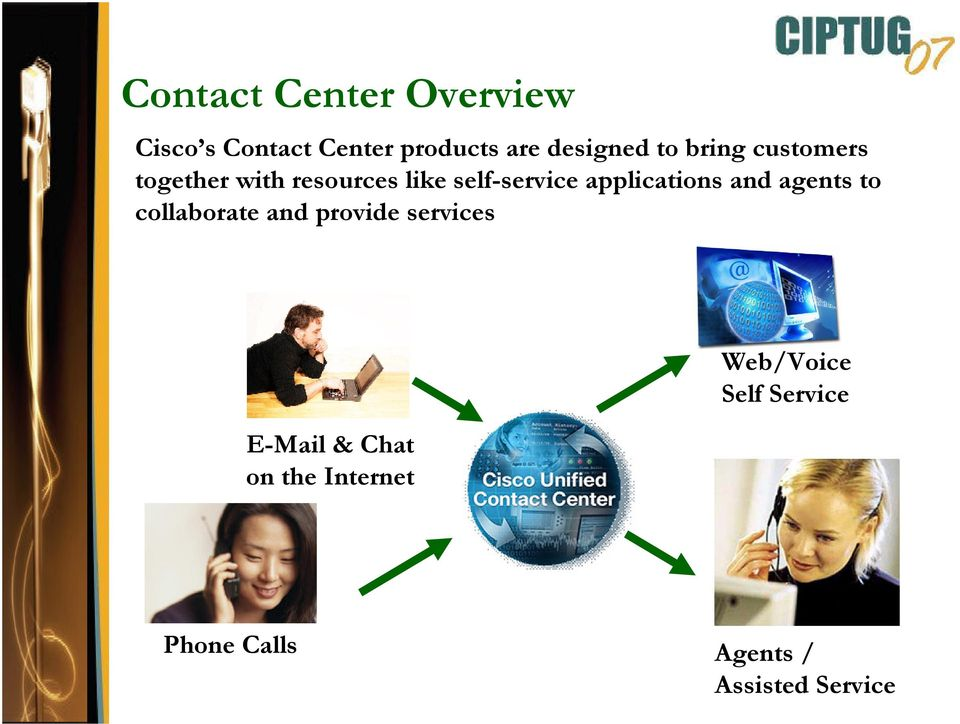 applications and agents to collaborate and provide services E-Mail &