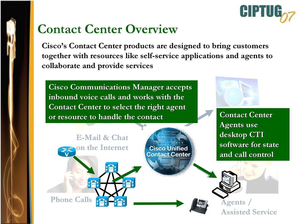 calls and works with the Contact Center to select the right agent or resource to handle the contact E-Mail & Chat on the