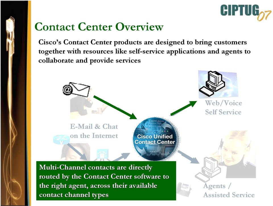 the Internet Web/Voice Self Service Multi-Channel contacts are directly routed by the Contact Center