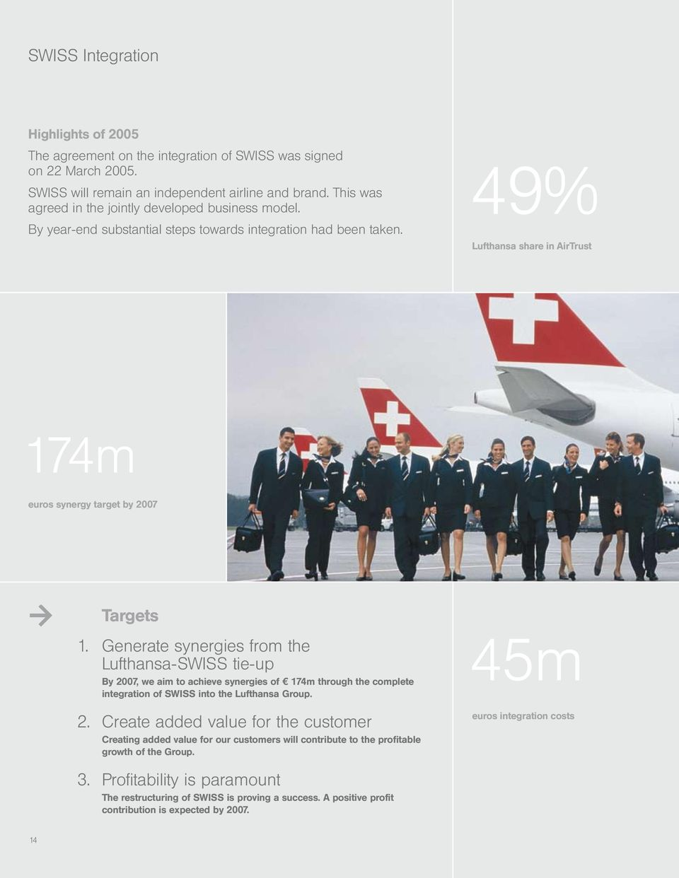 Generate synergies from the Lufthansa-SWISS tie-up By 2007, we aim to achieve synergies of 174m through the complete integration of SWISS into the Lufthansa Group. 2. Create added value for the customer Creating added value for our customers will contribute to the profitable growth of the Group.