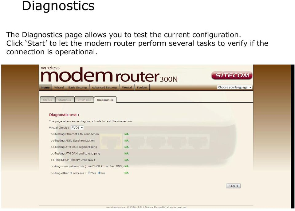 Click Start to let the modem router perform