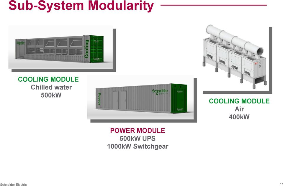 MODULE Air 400kW POWER MODULE 500kW