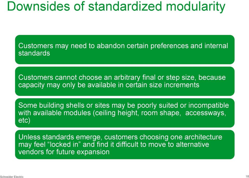poorly suited or incompatible with available modules (ceiling height, room shape, accessways, etc) Unless standards emerge, customers