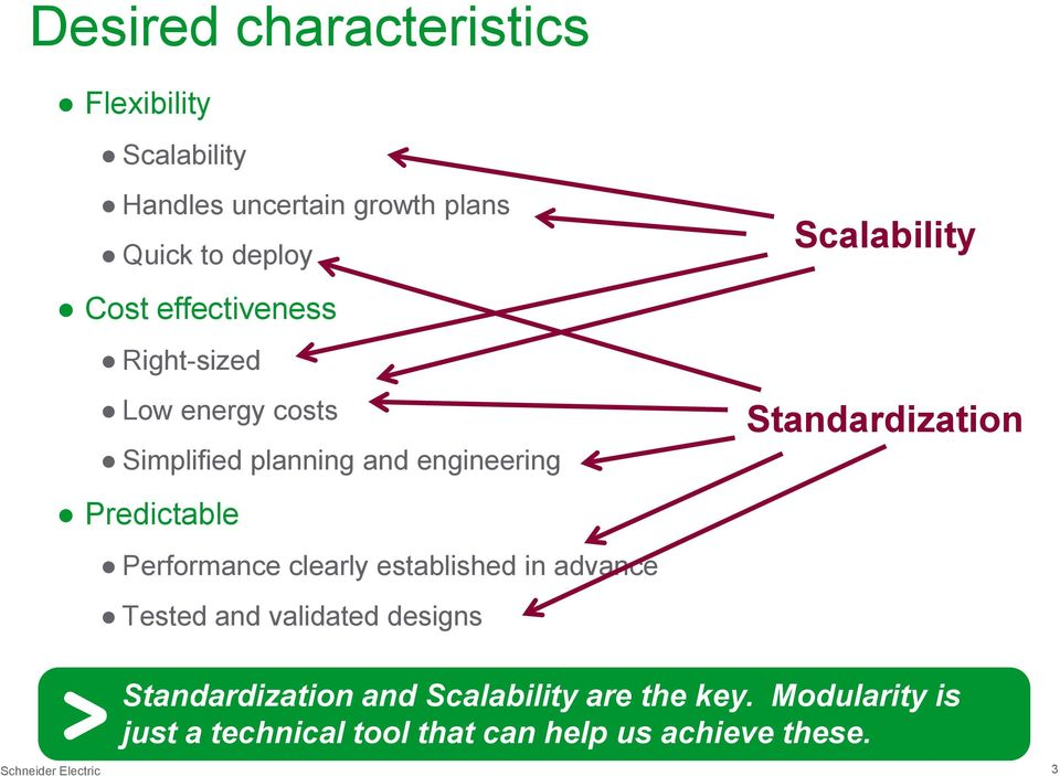 clearly established in advance Tested and validated designs Scalability Standardization Standardization