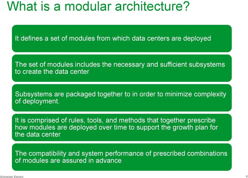 create the data center Subsystems are packaged together to in order to minimize complexity of deployment.