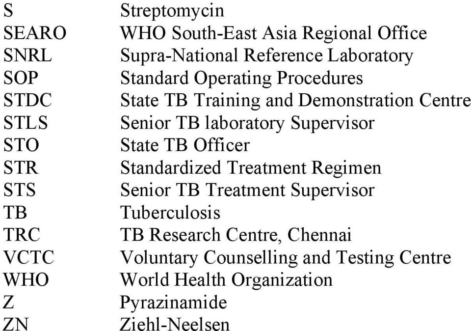 TB laboratory Supervisor State TB Officer Standardized Treatment Regimen Senior TB Treatment Supervisor