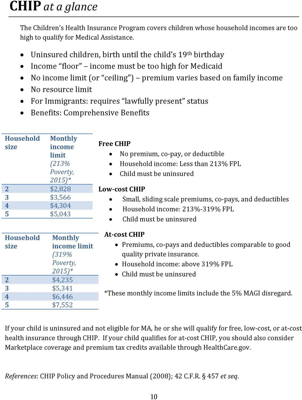 Immigrants: requires lawfully present status Benefits: Comprehensive Benefits Household size Monthly income limit (213% Poverty, 2015)* 2 $2,828 3 $3,566 4 $4,304 5 $5,043 Household size Monthly