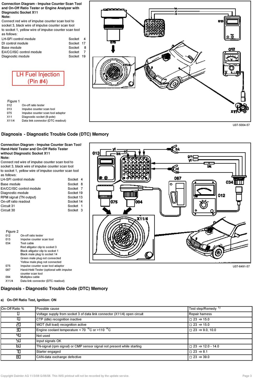 Mercedes Benz Vito Wiring Diagram Freddryer Co