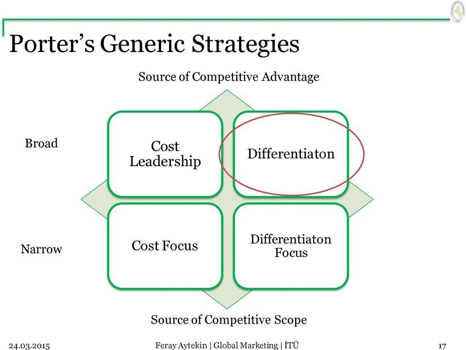 Competitive strategy options and games pdf