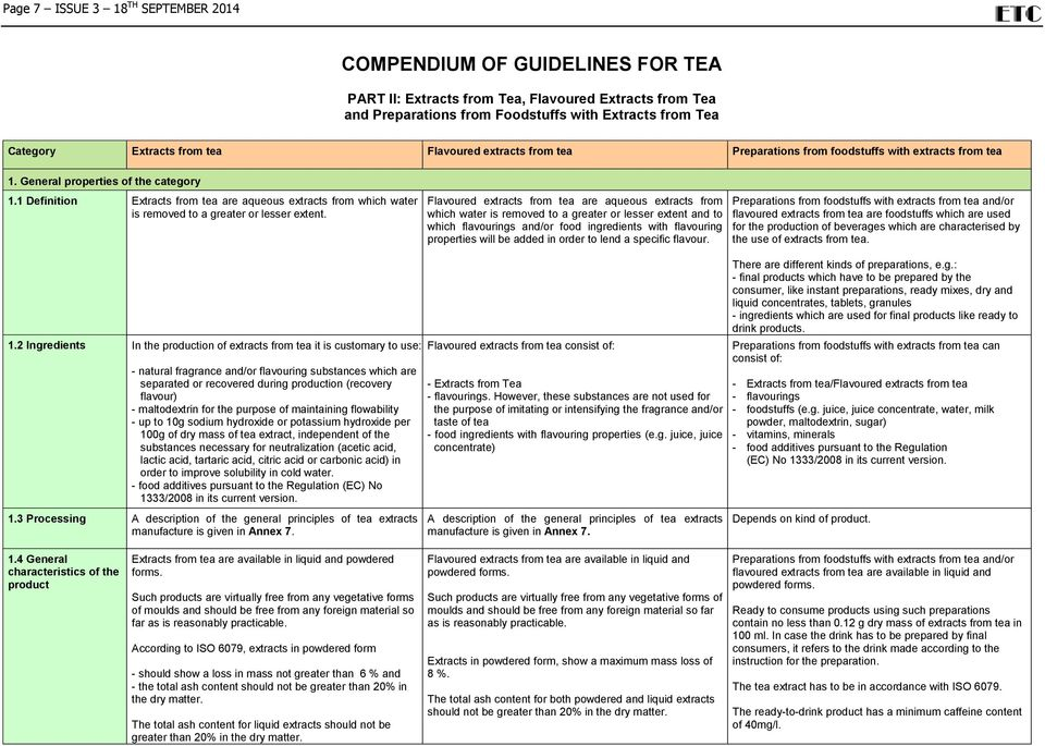 1 Definition Extracts from tea are aqueous extracts from which water is removed to a greater or lesser extent.
