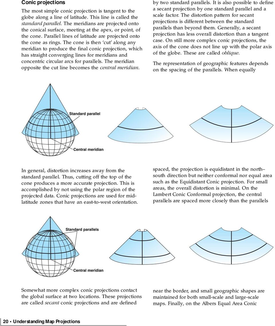 The cone is then cut along any meridian to produce the final conic projection, which has straight converging lines for meridians and concentric circular arcs for parallels.