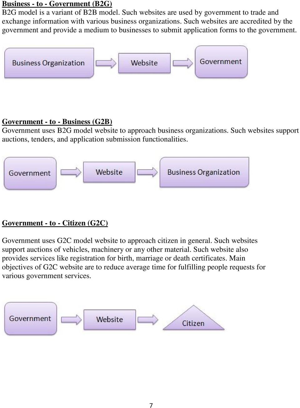 Government - to - Business (G2B) Government uses B2G model website to approach business organizations. Such websites support auctions, tenders, and application submission functionalities.