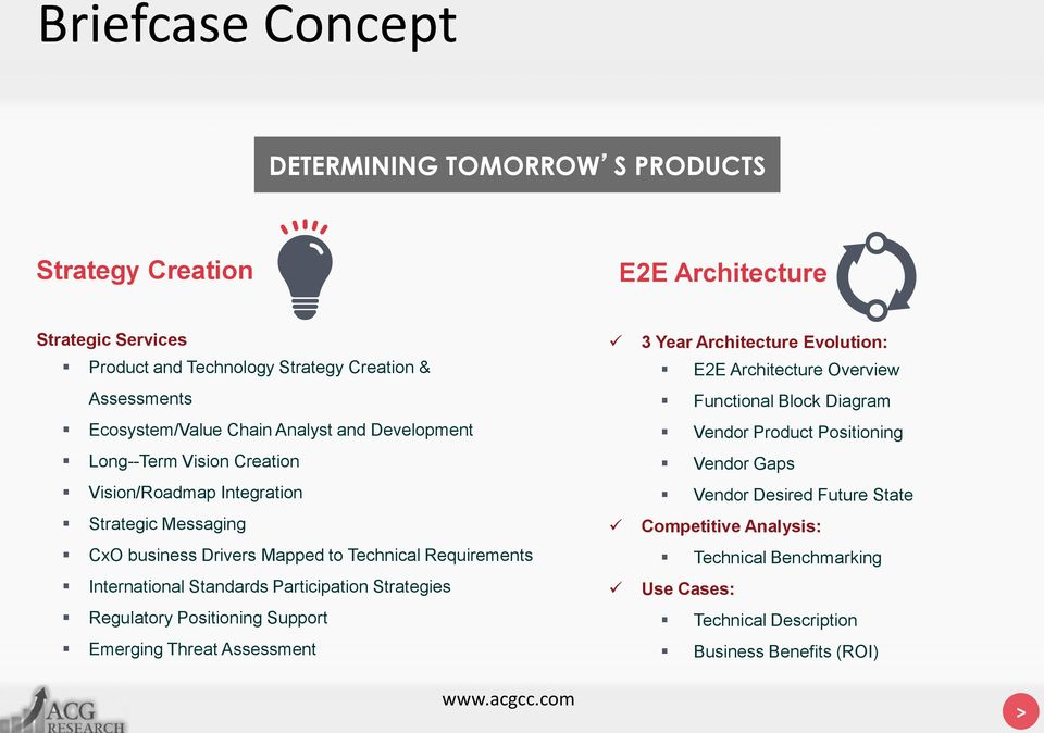 Requirements International Standards Participation Strategies Regulatory Positioning Support Emerging Threat Assessment 3 Year Architecture Evolution: E2E Architecture