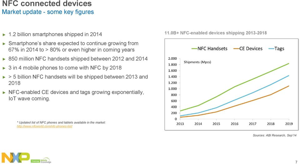 NFC handsets shipped between 2012 and 2014 3 in 4 mobile phones to come with NFC by 2018 > 5 billion NFC handsets will be shipped between 2013 and 2018