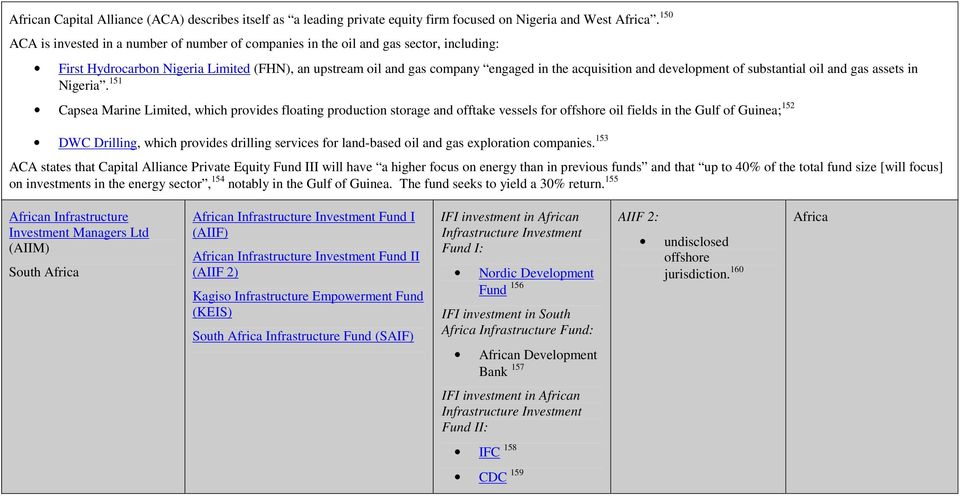 development of substantial oil and gas assets in Nigeria.