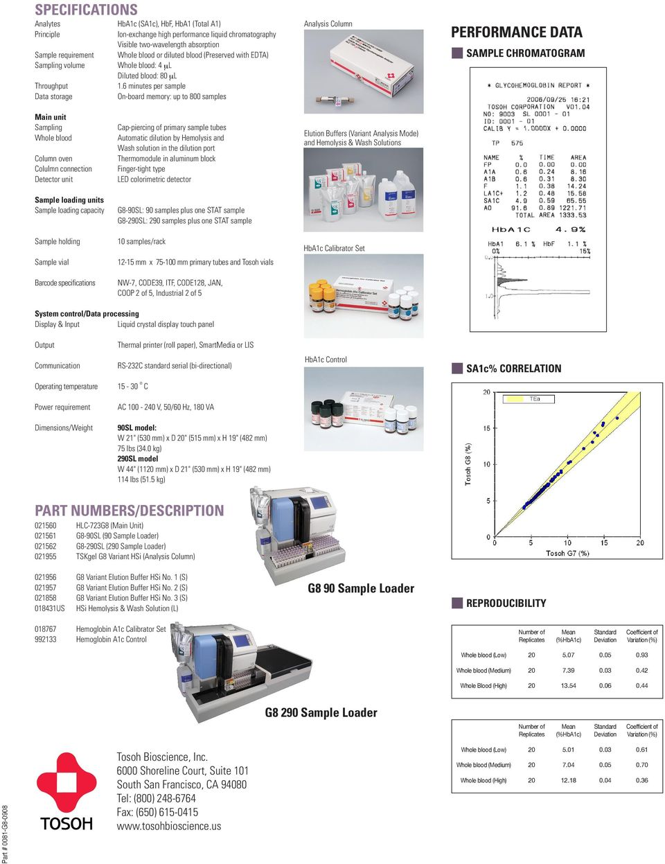 6 minutes per sample Data storage On-board memory: up to 800 samples Analysis Column PERFORMANCE DATA z SAMPLE CHROMATOGRAM Main unit Sampling Whole blood Column oven Colulmn connection Detector unit