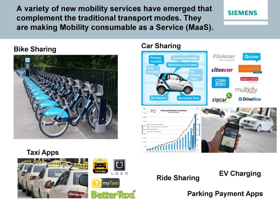 They are making Mobility consumable as a Service (MaaS).