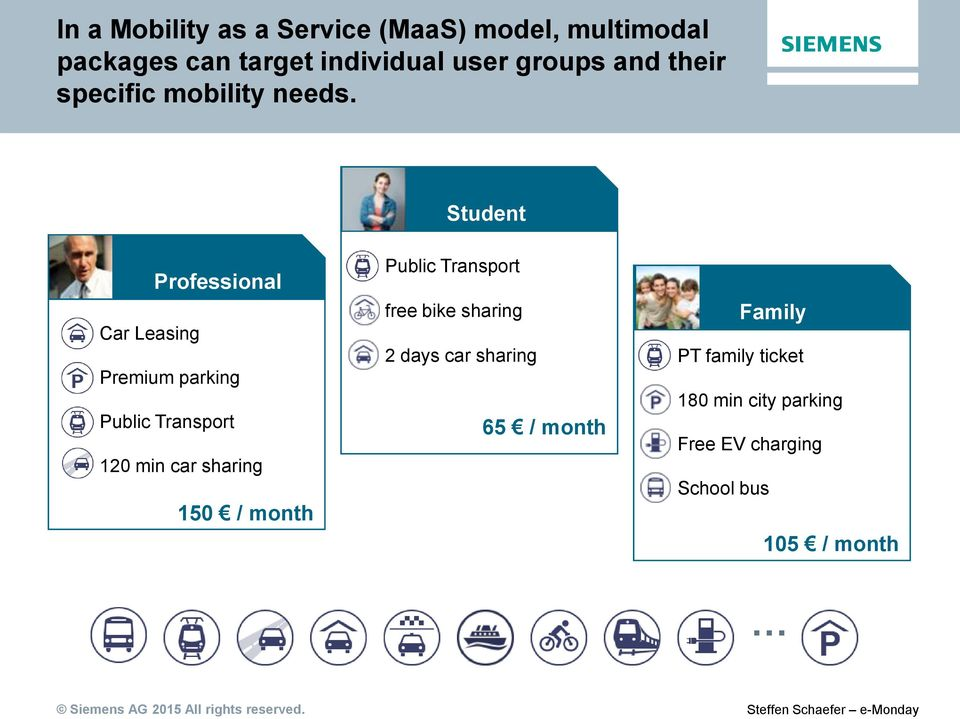 Student Professional Car Leasing Premium parking Public Transport 120 min car sharing 150 /