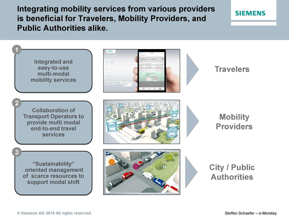 1 Integrated and easy-to-use multi-modal mobility services Travelers 2 Collaboration of Transport Operators to provide