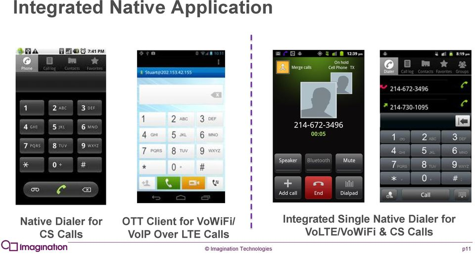 LTE Calls Integrated Single Native Dialer for