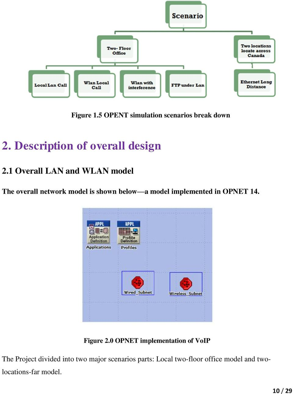 implemented in OPNET 14. Figure 2.