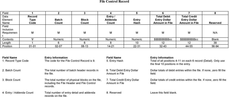 The code for the File Control is 9. 5. Entry Hash Total of all positions 4-11 on each 6 record (Detail). Only use the final 10 positions in the entry. 2.