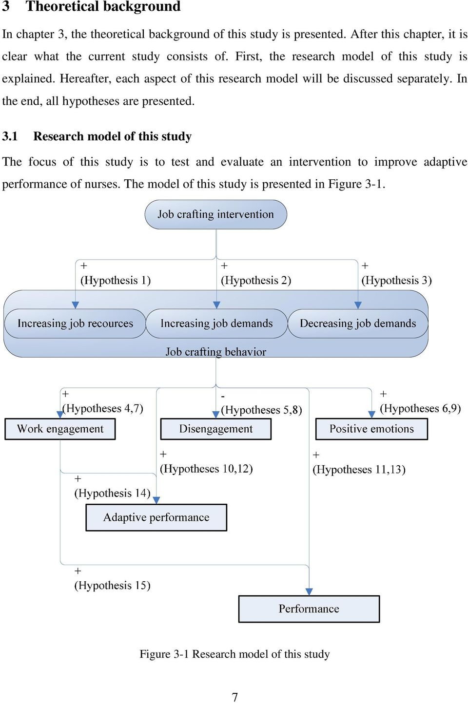 Hereafter, each aspect of this research model will be discussed separately. In the end, all hypotheses are presented. 3.