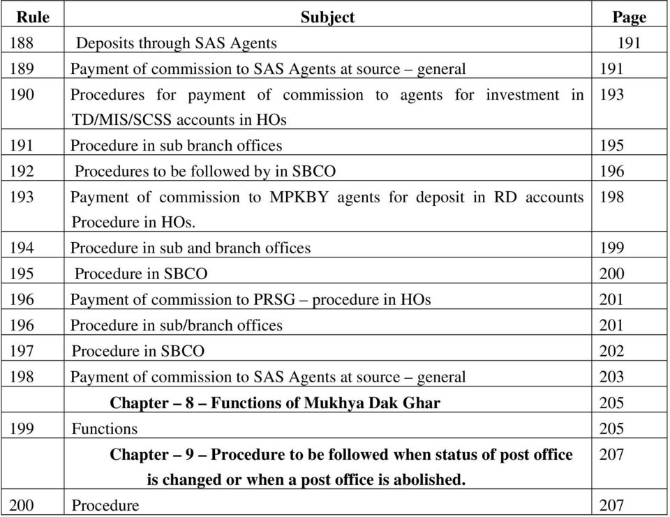 HOs. 194 Procedure in sub and branch offices 199 195 Procedure in SBCO 200 196 Payment of commission to PRSG procedure in HOs 201 196 Procedure in sub/branch offices 201 197 Procedure in SBCO 202 198