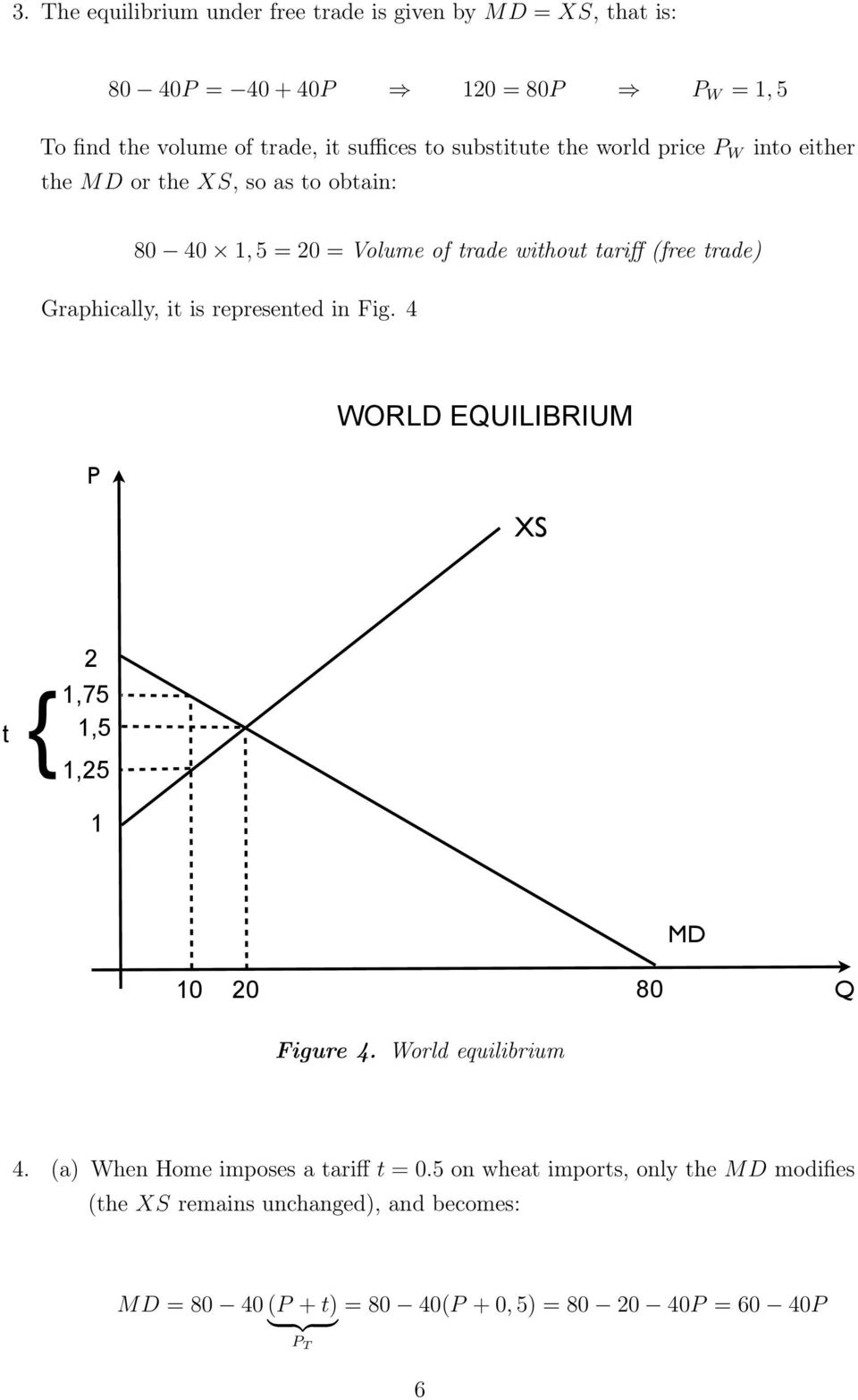 Graphically, it is represented in Fig. 4 WORLD EUILIBRIUM XS t { 1,75 1,5 1,5 1 MD 10 0 80 Figure 4. World equilibrium 4.