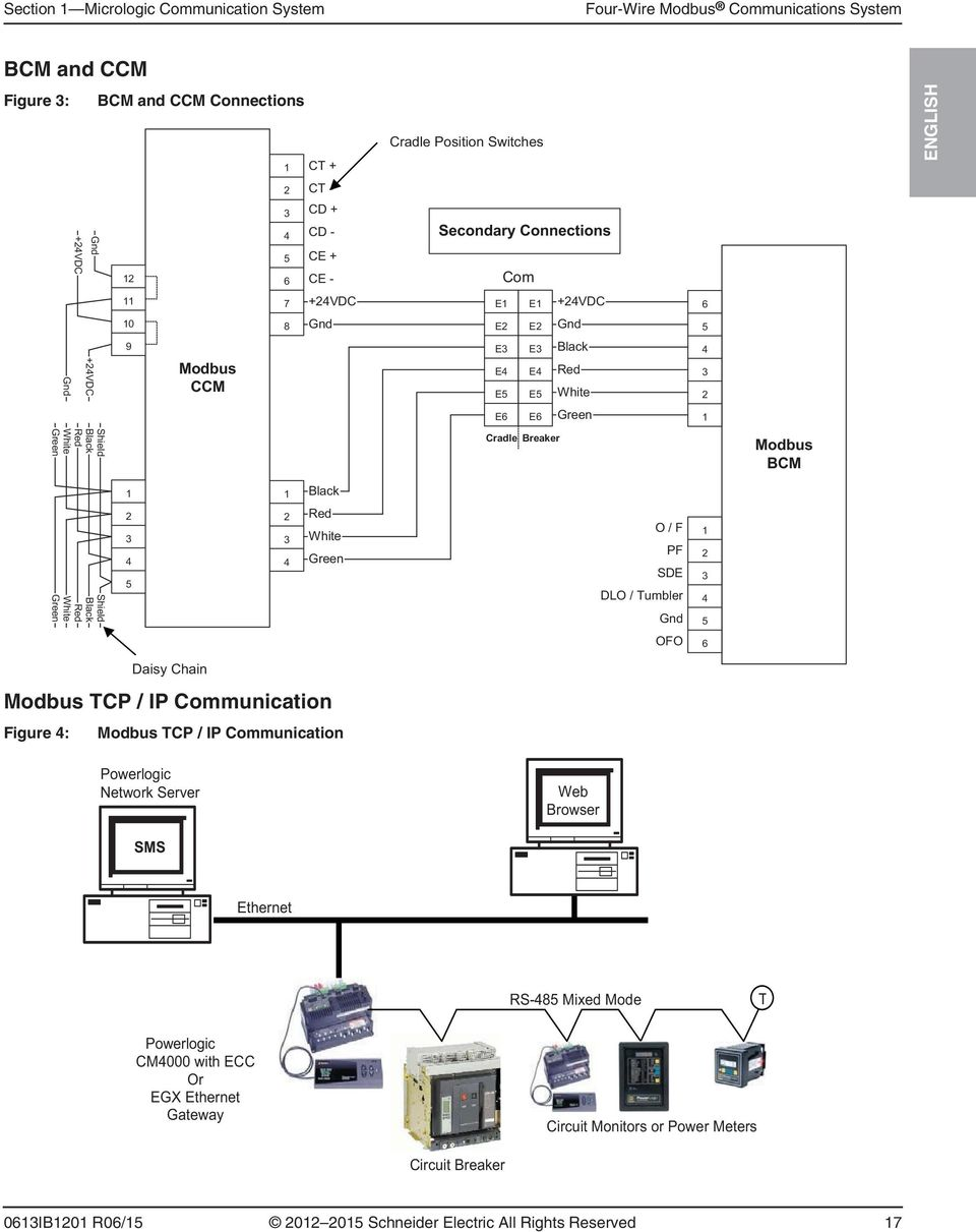 Modbus Communications System For Micrologic A P And H