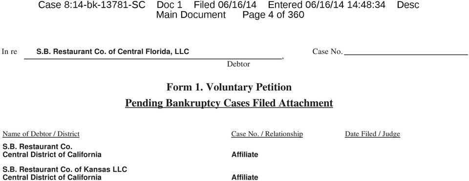 Voluntary Petition Pending Bankruptcy Cases Filed Attachment Name of Debtor / District Case