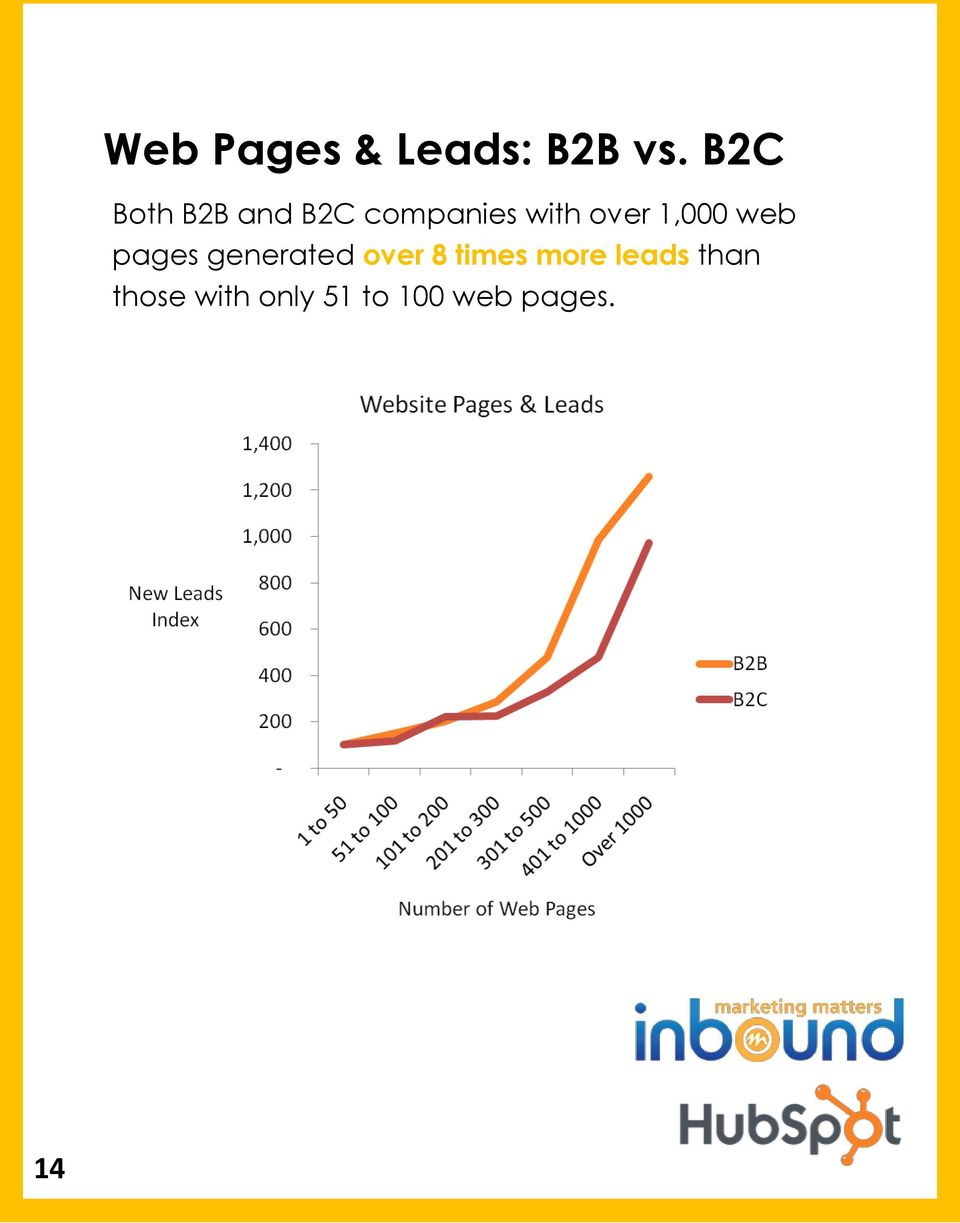 1,000 web pages generated over 8 times
