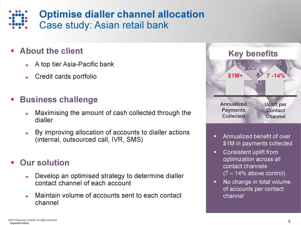 Develop an optimised strategy to determine dialler contact channel of each account Maintain volume of accounts sent to each contact channel Annualized benefit of over