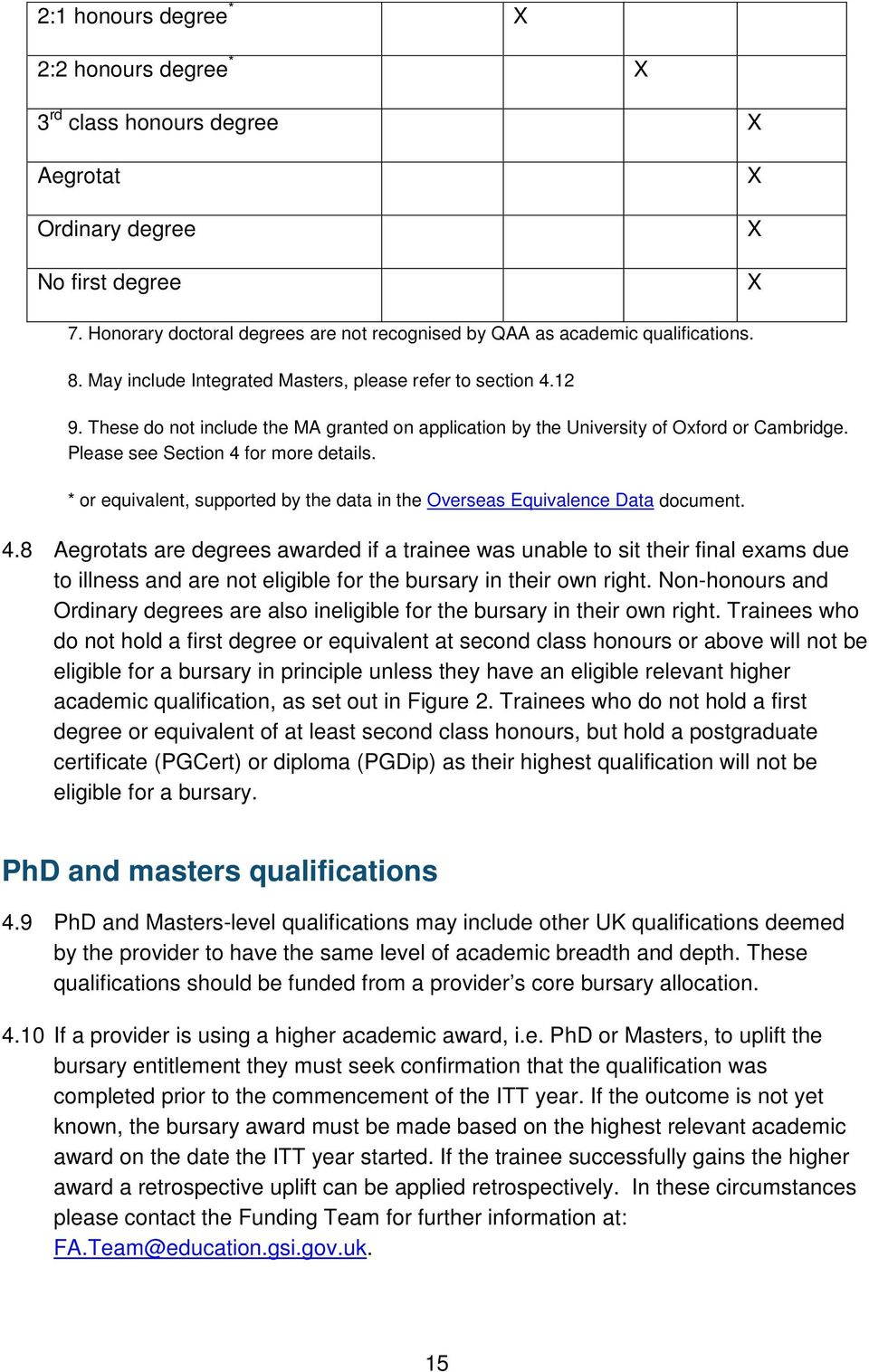 These do not include the MA granted on application by the University of Oxford or Cambridge. Please see Section 4 for more details.