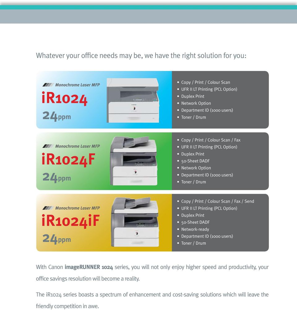 / Colour Scan / Fax / Send UFR II LT Printing (PCL Option) Duplex Print 50-Sheet DADF Network-ready Department ID (1000 users) Toner / Drum With Canon imagerunner 1024 series, you will not only enjoy