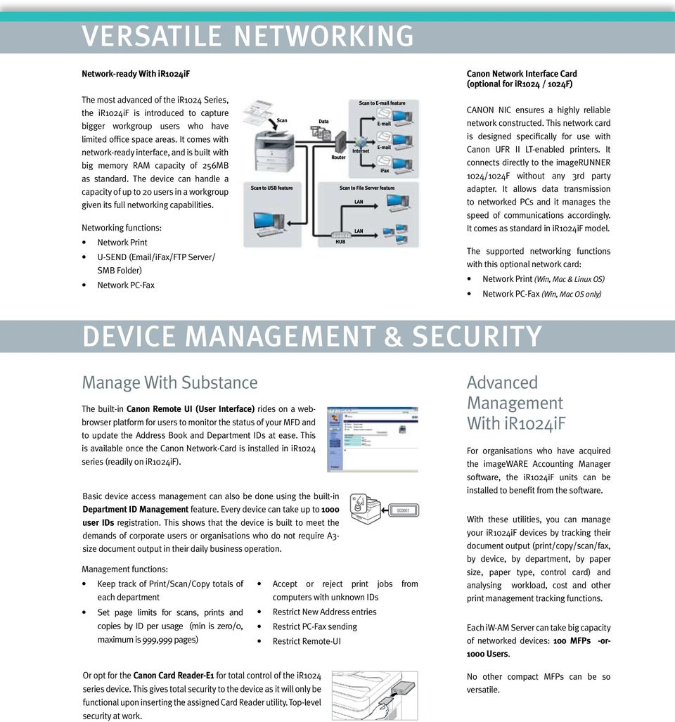 The device can handle a capacity of up to 20 users in a workgroup given its full networking capabilities.
